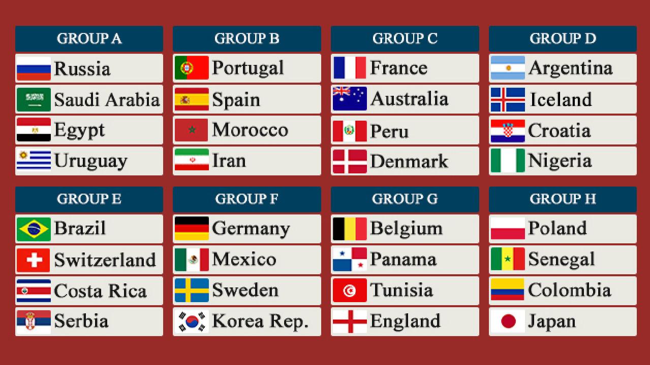 ロシアW杯2018のグループステージの組み合わせ抽選の結果