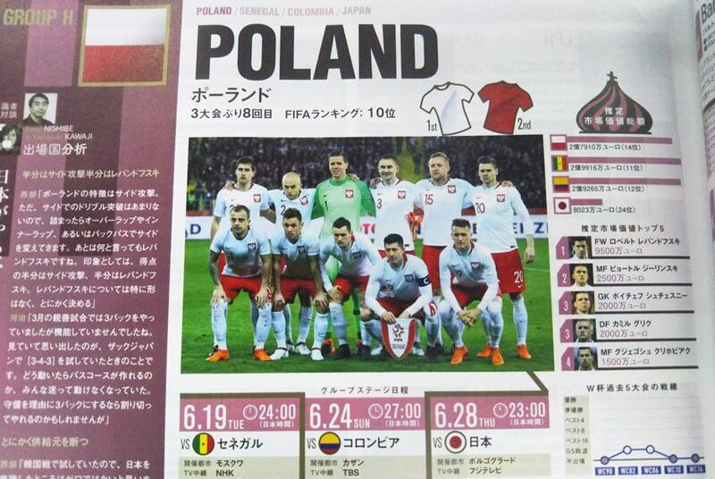 選手名鑑のポーランド代表の紹介ページ