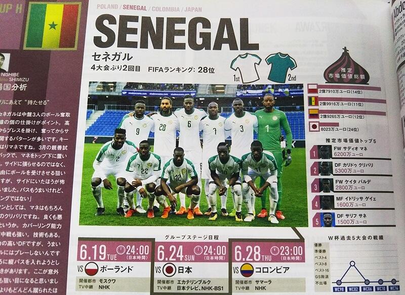 エル・ゴラッソ選手名鑑のセネガル代表ページ
