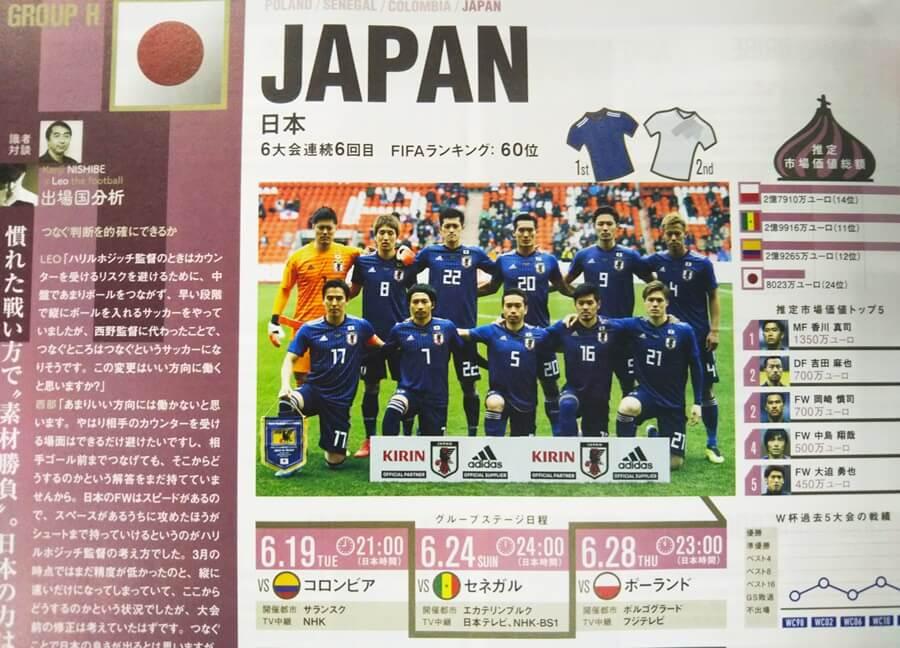 エル・ゴラッソの選手名鑑の日本代表の紹介ページ