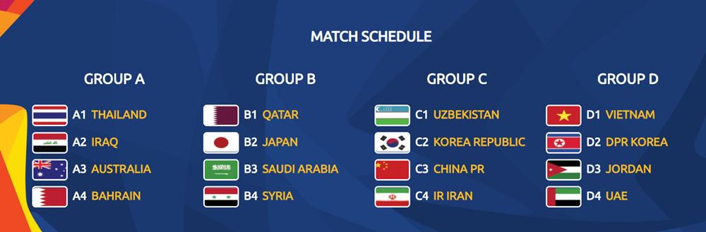 U-23 AFCアジア選手権の組み合わせ画像のスクリーンショット
